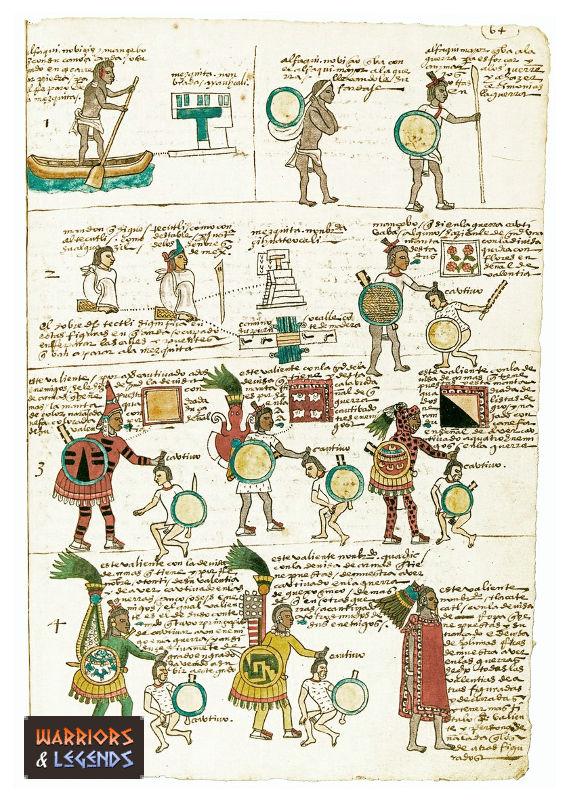 Aztec Warrior Rankings